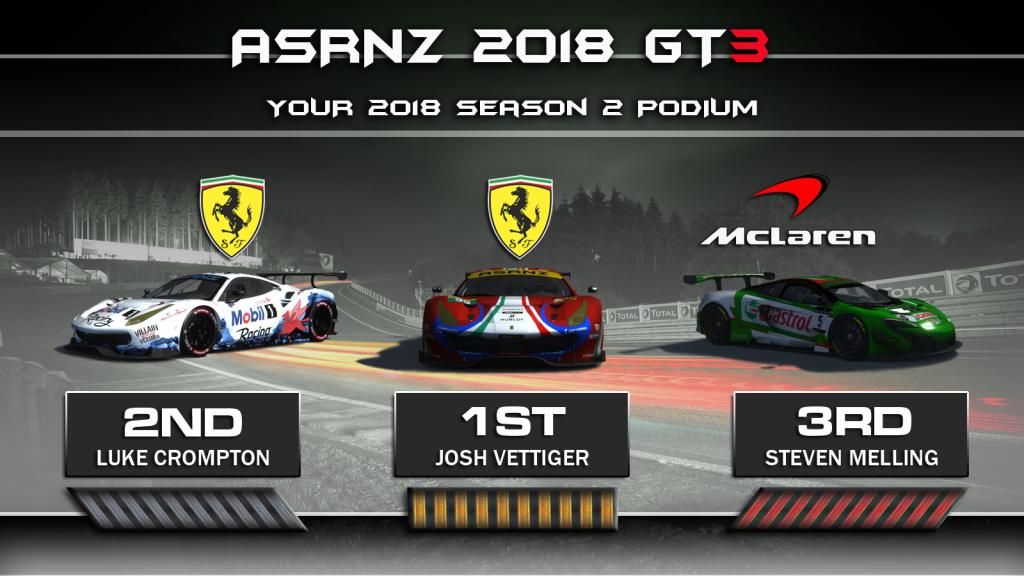 gt3_podiums2_2018